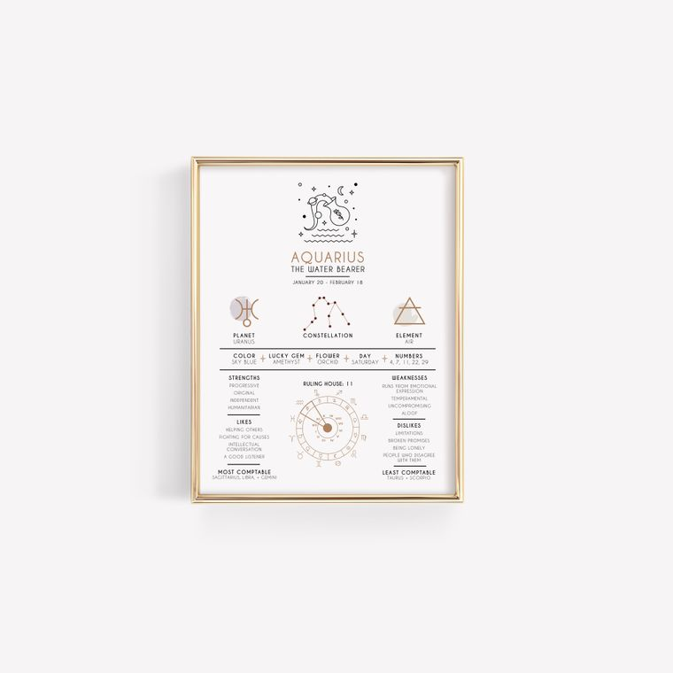 Aquarius Educational Zodiac Print