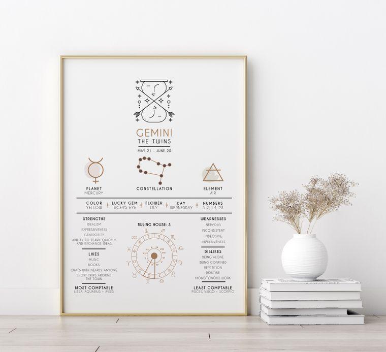 Gemini Educational Zodiac Print