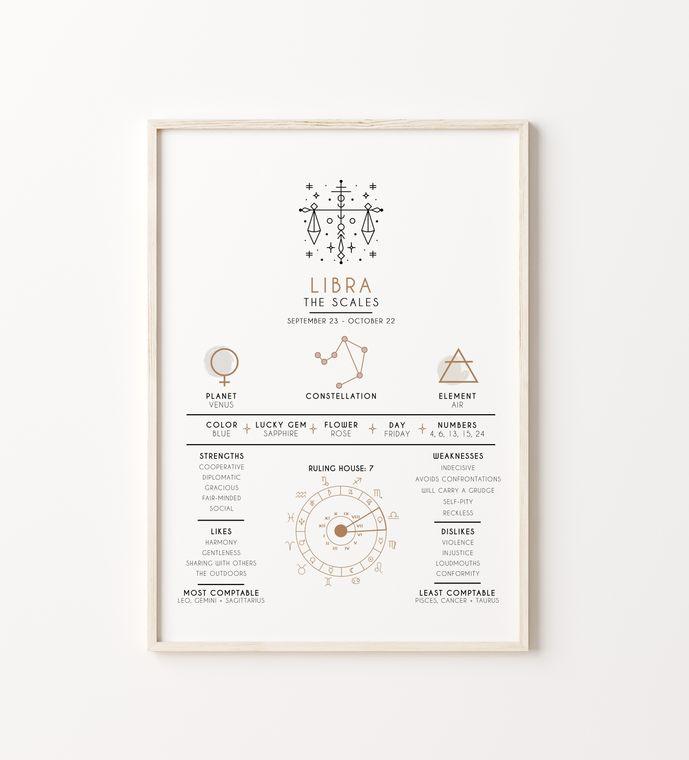 Libra Educational Zodiac Print