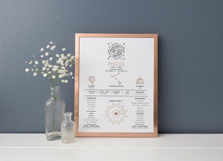 Pisces Educational Zodiac Print