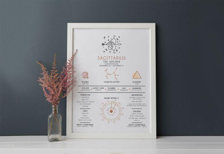Sagittarius Educational Zodiac Print