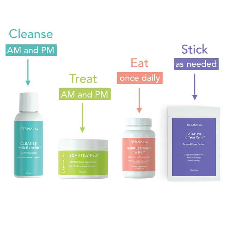 #FOBO Acne Treatment Kit